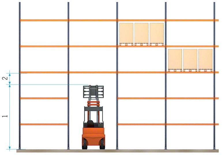 Minimální vzdálenost mezi zasunutým sloupem vozíku a stropem nebo nosnými příčkami musí být 500 mm
