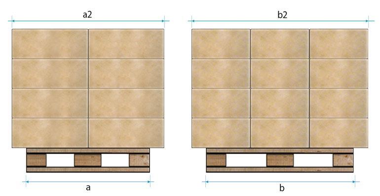 Rozměry vrstvy kontejnerů mohou být větší, než jsou rozměry palety