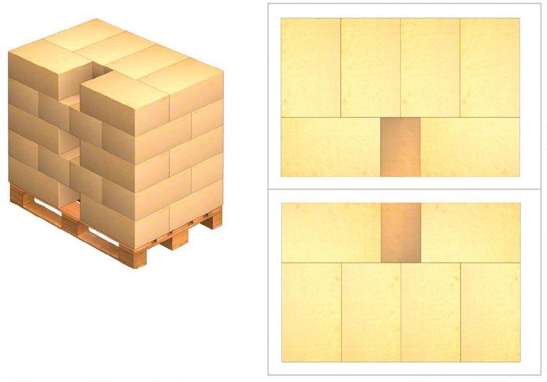 """Kapacita palety se zmenšuje, pokud mají kontejnery rozměry, které nejsou celočíselnými děliteli rozměrů palety""""  data-cke-saved-src="""