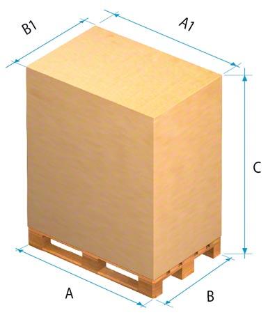 Pro správné určení funkcí skladu je mj. třeba zohlednit rozměry skladovaných výrobků