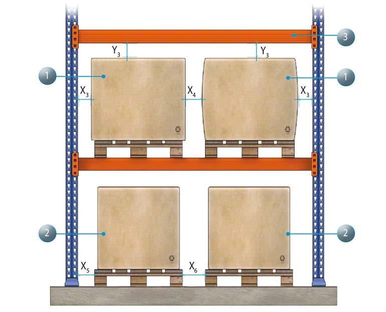 Podrobné zobrazení rozestupů v modulu